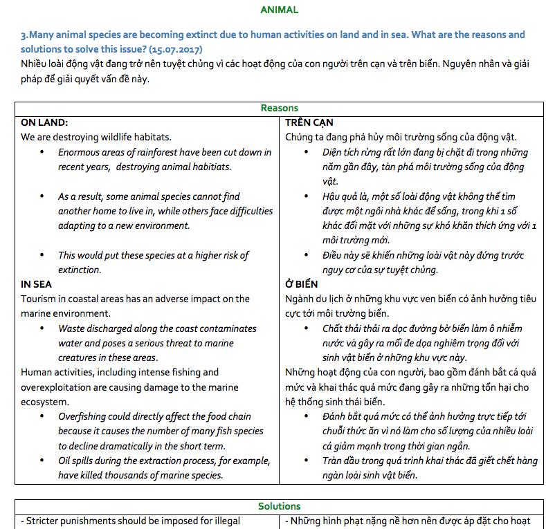 ebook-y-tuong-va-tu-vung-cho-100-de-ielts-writing