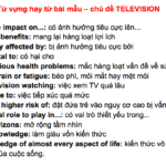 Bài mẫu IELTS Writing Task 2 topic Television – band 8.0