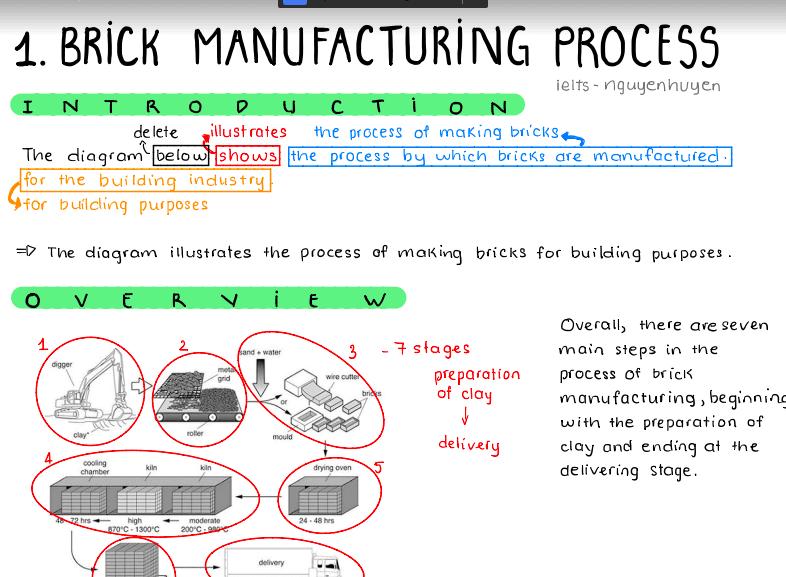 cach-lam-ielts-writing-task-1-process-12  >>>