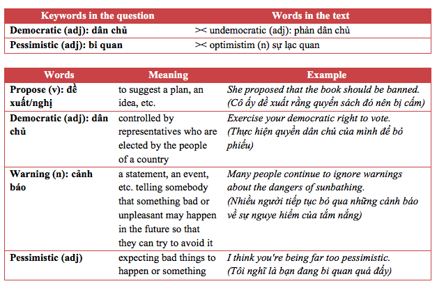 ielts-reading-bai-tap-true-false-not-given-3