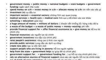 từ vựng ielts chủ đề government spending