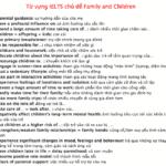 từ vựng ielts chủ đề family and children