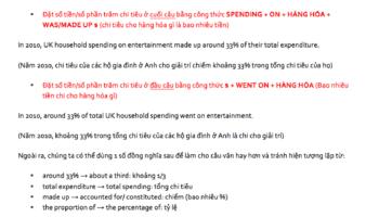 ielts-writing-task-1-topic-consumer-spending