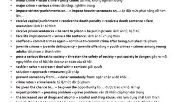 paraphrasing chủ đề crime