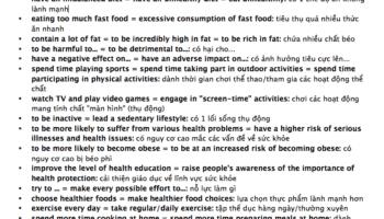 paraphrasing chủ đề health