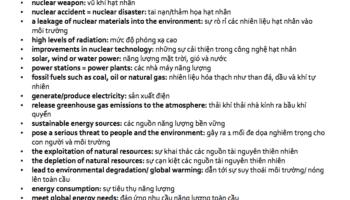 từ vựng ielts chủ đề energy