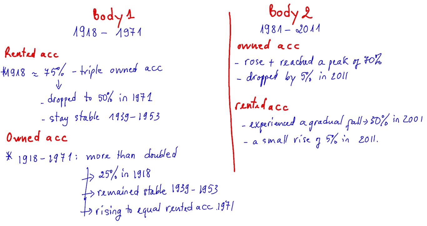 bai-mau-writing-task-1-bar-chart-cambridge-13-test-2