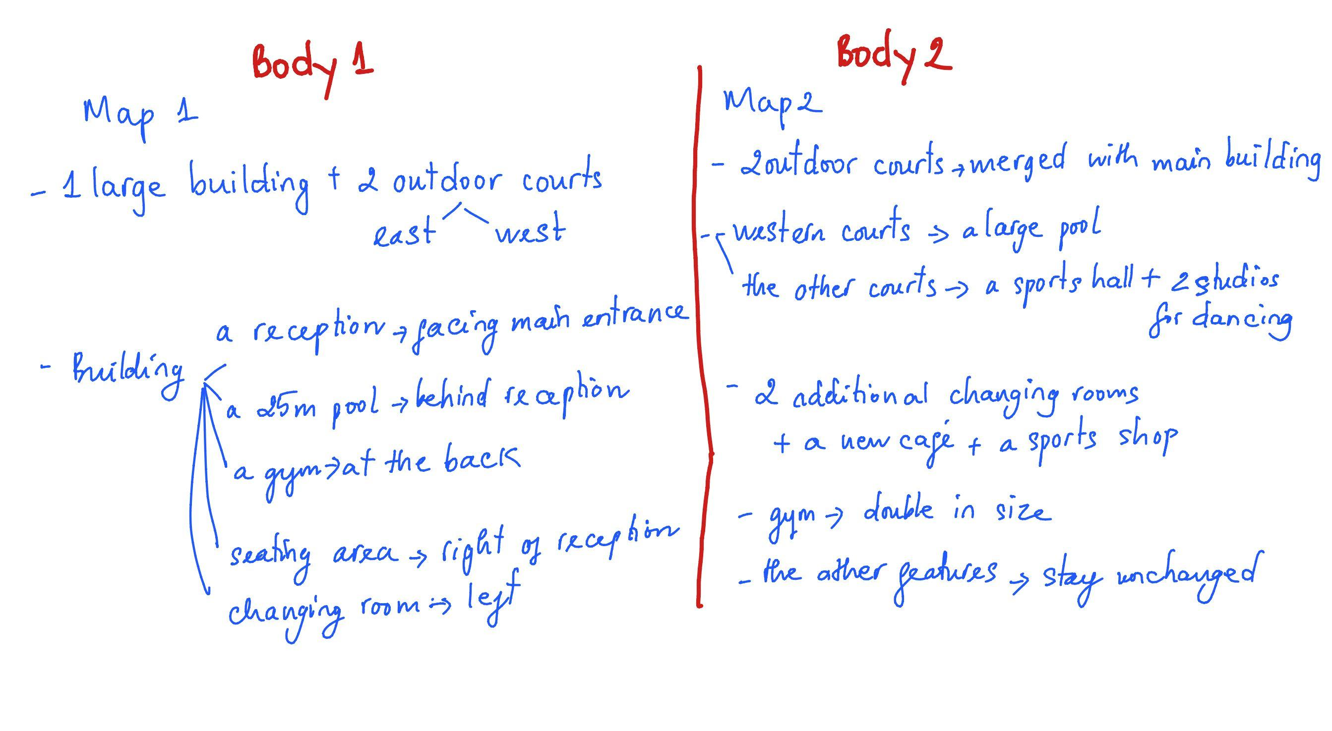 bai-mau-writing-task-1-map-cambridge-13-test-4