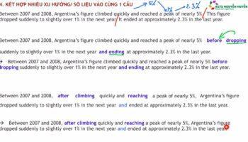 cách kéo dài một câu trong ielts writing task 1