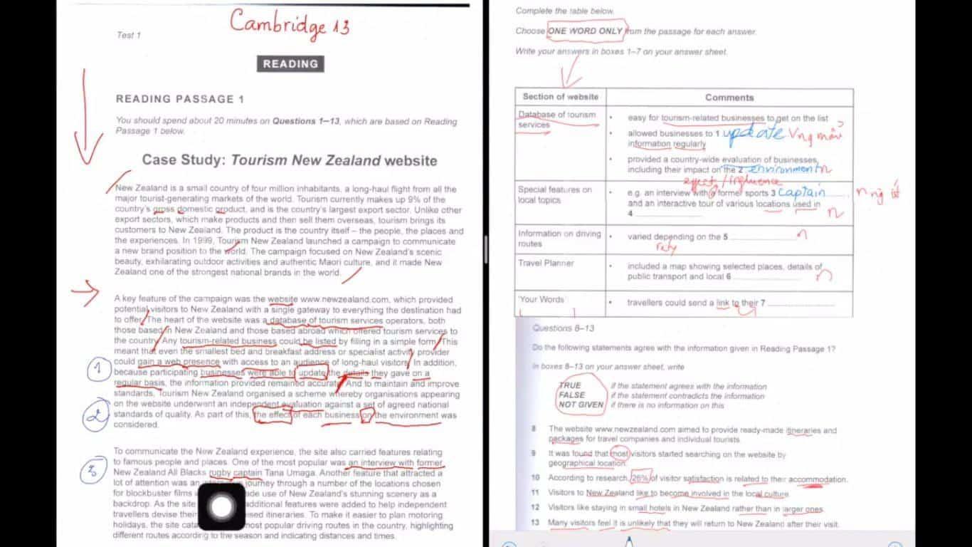 Hướng dẫn giải IELTS Reading Cambridge 13 Test 1 Passage 1 - IELTS