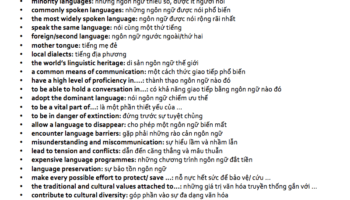 từ vựng ielts chủ đề languages