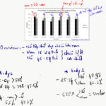 ielts-writing-task-1-cambridge-12-test-5