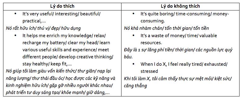 kinh-nghiem-on-thi-ielts-speaking-trong-thoi-gian-ngan