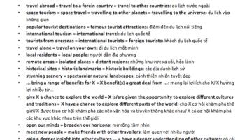 paraphrasing chủ đề tourism