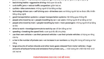paraphrasing chủ đề transport