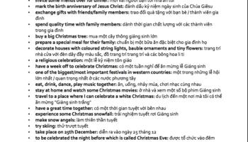 tu-vung-ielts-chu-de-christmas