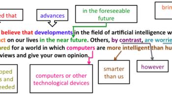 bai-mau-ielts-writing-task-2-artificial-intelligence