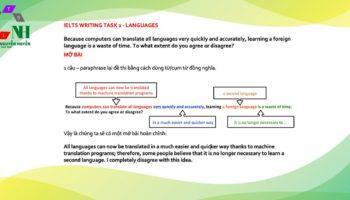 bai-mau-ielts-writing-task-2-languages-hinh-nen