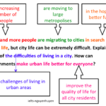 ielts-writing-task-2-migrating-to-major-cities