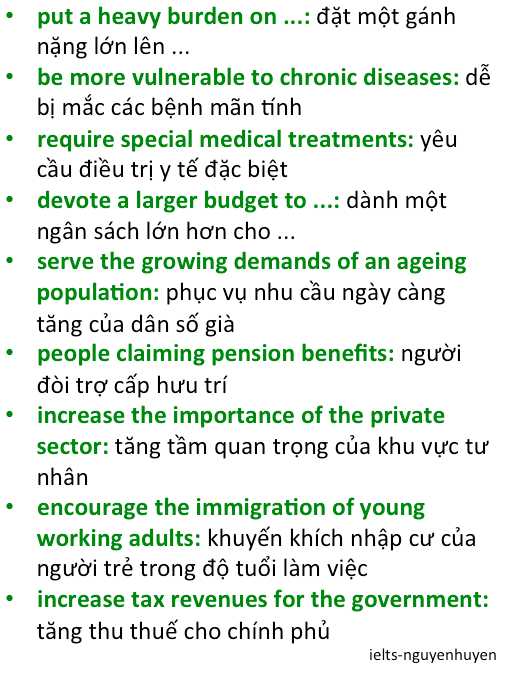 bai-mau-ielts-writing-task-2-ageing-population-3