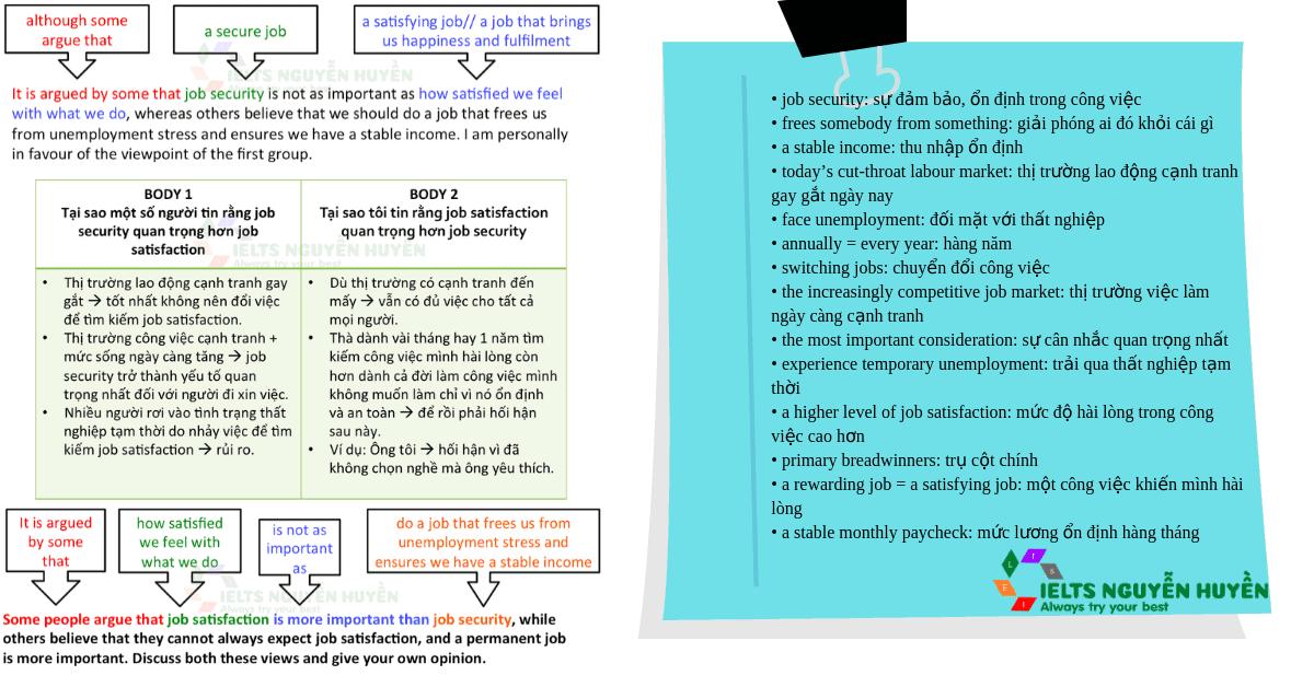 ielts-writing-task-2-ngay-5-3-2020-image